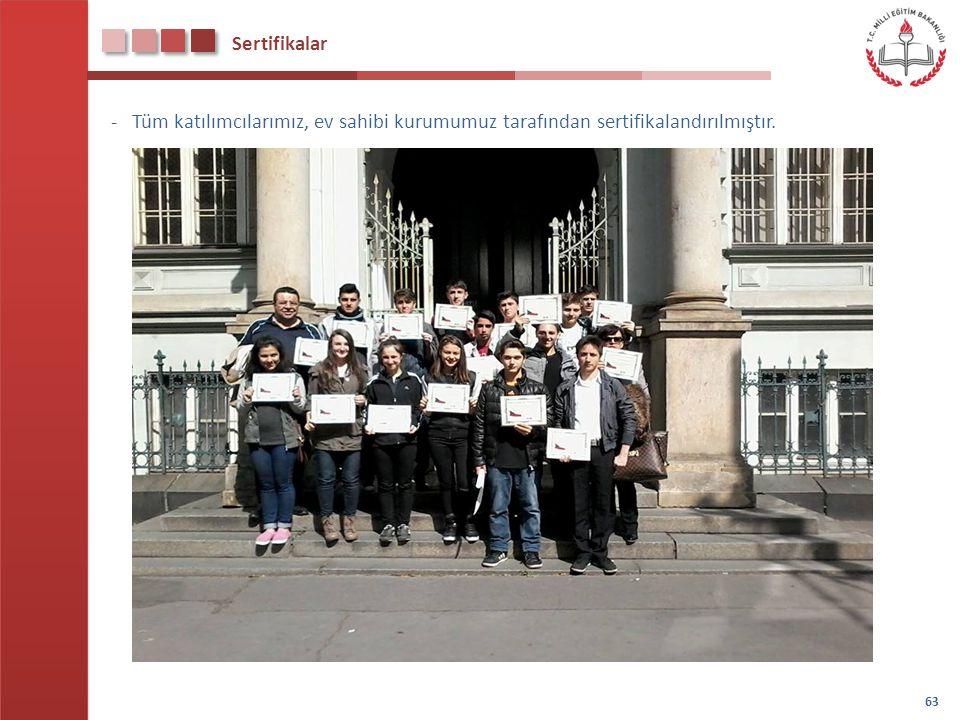 Sertifikalar - Tüm katılımcılarımız, ev sahibi kurumumuz tarafından sertifikalandırılmıştır. 63