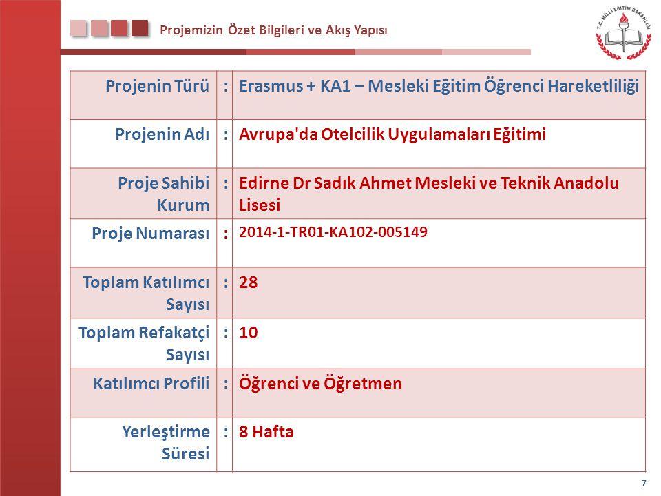Türk Kültürünü Tanıtma Etkinliğimiz 58