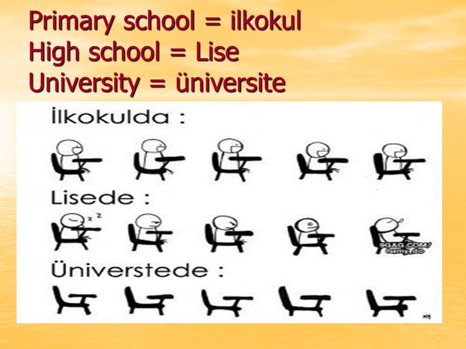 Primary school = ilkokul High school = Lise University = üniversite