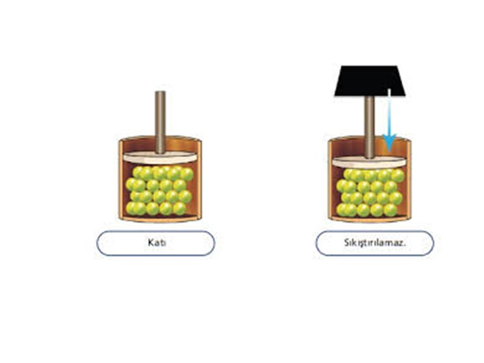 AMORF KATILAR Atom ve molekülleri gelişigüzel sıralanmış, belirli bir kalıba sahip değil ise bu katılara amorf katılar adı verilir.