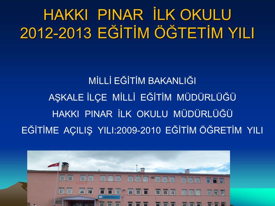 HAKKI PINAR İLK OKULU 2012-2013 EĞİTİM ÖĞTETİM YILI MİLLİ EĞİTİM BAKANLIĞI AŞKALE İLÇE MİLLİ EĞİTİM MÜDÜRLÜĞÜ HAKKI PINAR İLK OKULU MÜDÜRLÜĞÜ EĞİTİME