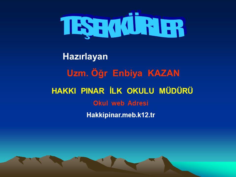 Hazırlayan Uzm. Öğr Enbiya KAZAN HAKKI PINAR İLK OKULU MÜDÜRÜ Okul web Adresi Hakkipinar.meb.k12.tr