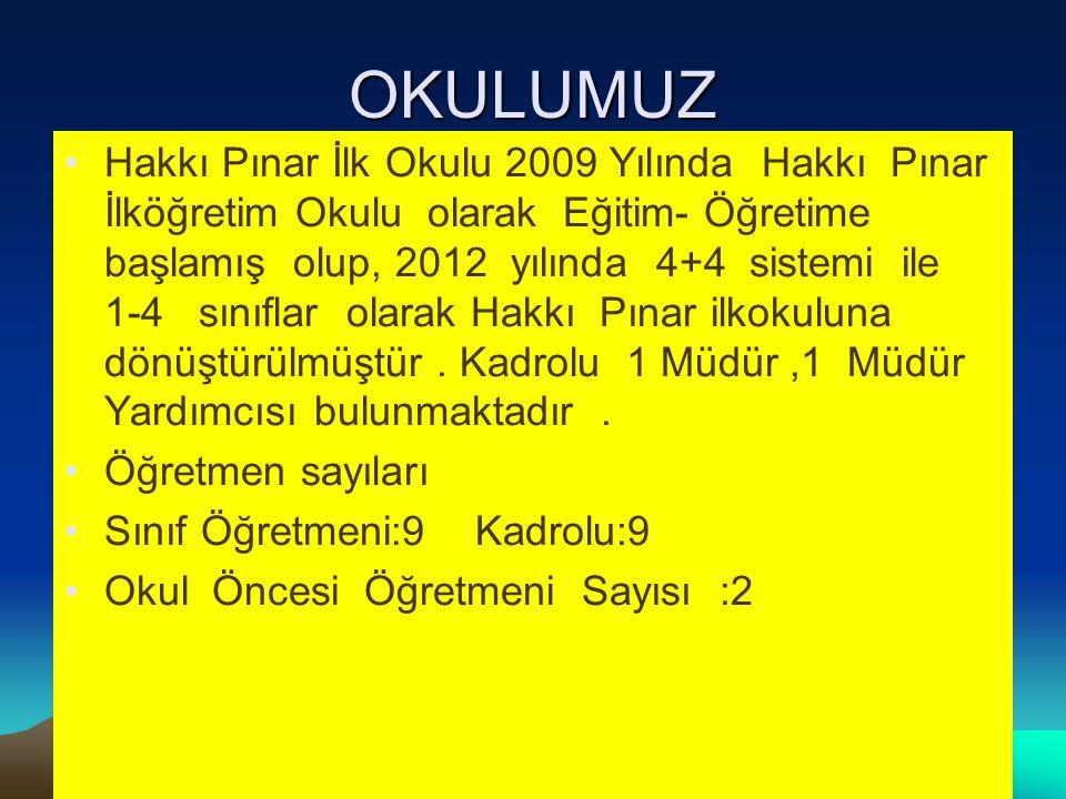 OKULUMUZ Hakkı Pınar İlk Okulu 2009 Yılında Hakkı Pınar İlköğretim Okulu olarak Eğitim- Öğretime başlamış olup, 2012 yılında 4+4 sistemi ile 1-4 sınıf