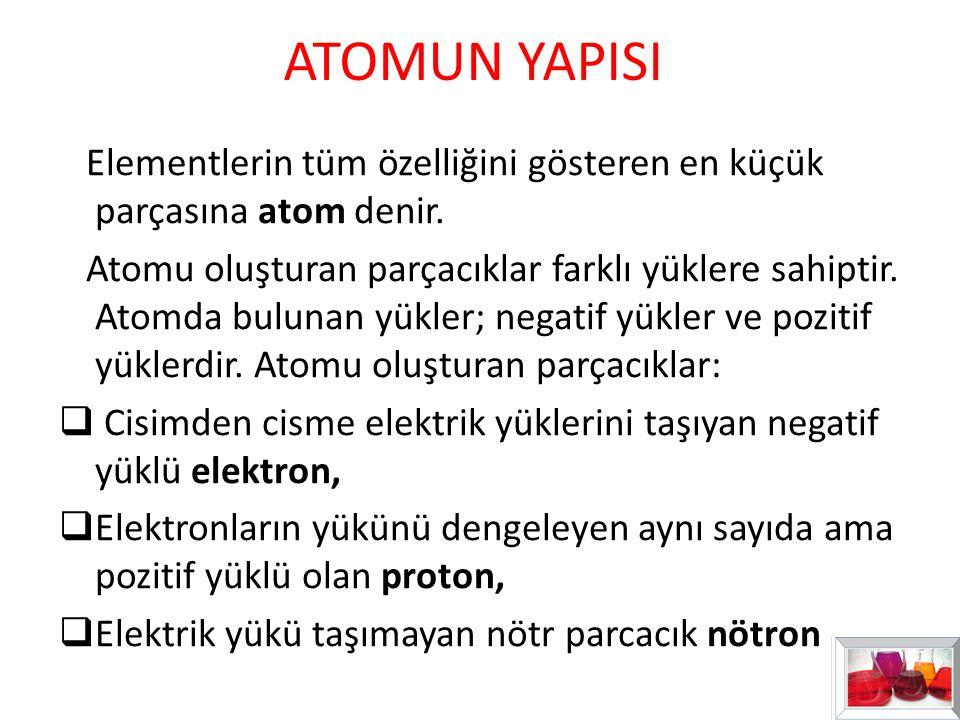ATOMUN YAPISI Elementlerin tüm özelliğini gösteren en küçük parçasına atom denir. Atomu oluşturan parçacıklar farklı yüklere sahiptir. Atomda bulunan
