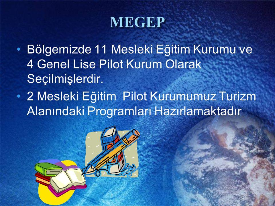 MEGEP Bölgemizde 11 Mesleki Eğitim Kurumu ve 4 Genel Lise Pilot Kurum Olarak Seçilmişlerdir. 2 Mesleki Eğitim Pilot Kurumumuz Turizm Alanındaki Progra
