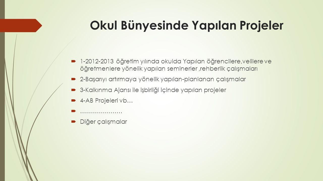 Okul Bünyesinde Yapılan Projeler  1-2012-2013 öğretim yılında okulda Yapılan öğrencilere,velilere ve öğretmenlere yönelik yapılan seminerler,rehberli