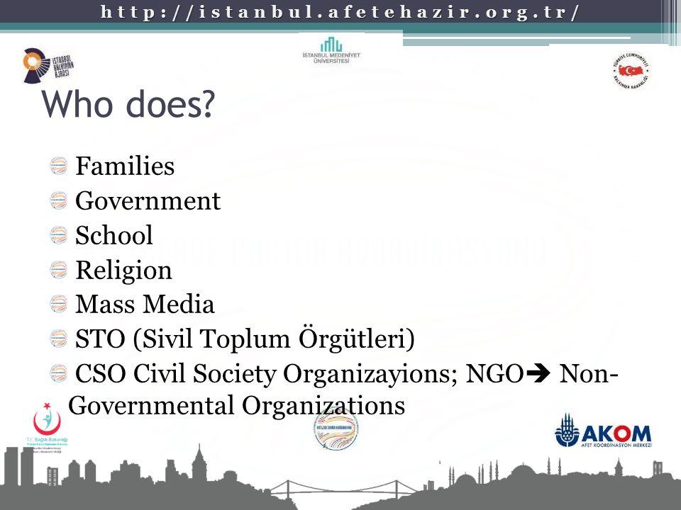 http://istanbul.afetehazir.org.tr/ Who does? Families Government School Religion Mass Media STO (Sivil Toplum Örgütleri) CSO Civil Society Organizayio