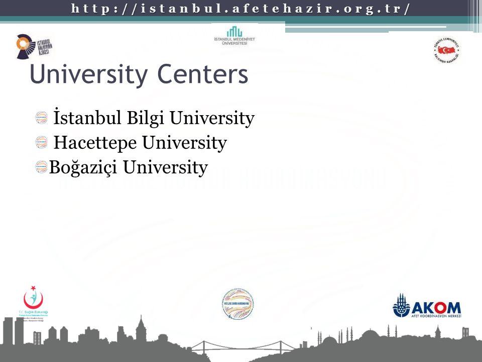 http://istanbul.afetehazir.org.tr/ University Centers İstanbul Bilgi University Hacettepe University Boğaziçi University