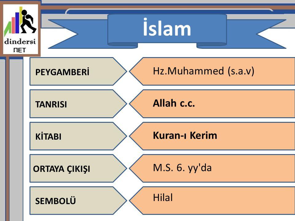 TANRISI PEYGAMBERİ SEMBOLÜ ORTAYA ÇIKIŞI KİTABI Hz.Muhammed (s.a.v) Allah c.c.