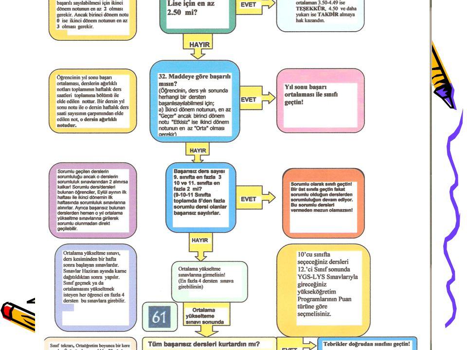 www.rehberlikportali.comwww.rehberlikportali.com © Hayat Rehberiniz PLAN AYLIK GÜNLÜK HAFTALIK PLANLI YAŞAM