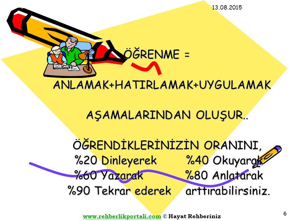 www.rehberlikportali.comwww.rehberlikportali.com © Hayat Rehberiniz ÖĞRENME = ANLAMAK+HATIRLAMAK+UYGULAMAK ANLAMAK+HATIRLAMAK+UYGULAMAK AŞAMALARINDAN OLUŞUR..