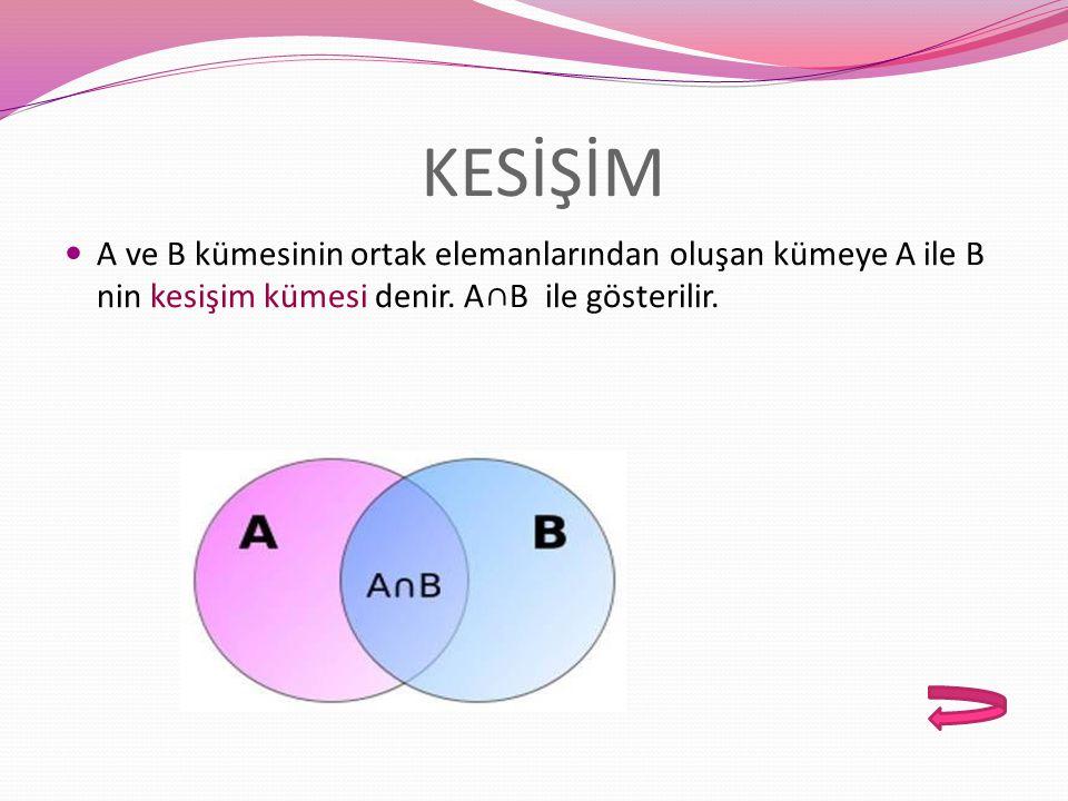 KESİŞİM A ve B kümesinin ortak elemanlarından oluşan kümeye A ile B nin kesişim kümesi denir.