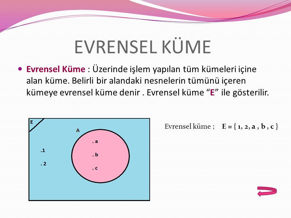 EVRENSEL KÜME Evrensel Küme : Üzerinde işlem yapılan tüm kümeleri içine alan küme.
