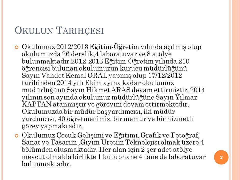 O KULUNUZUN ADRESI Ziya Gökalp Mah.Ayazma Cad.Dereli Sok. No:5 Başakşehir/İstanbul 13