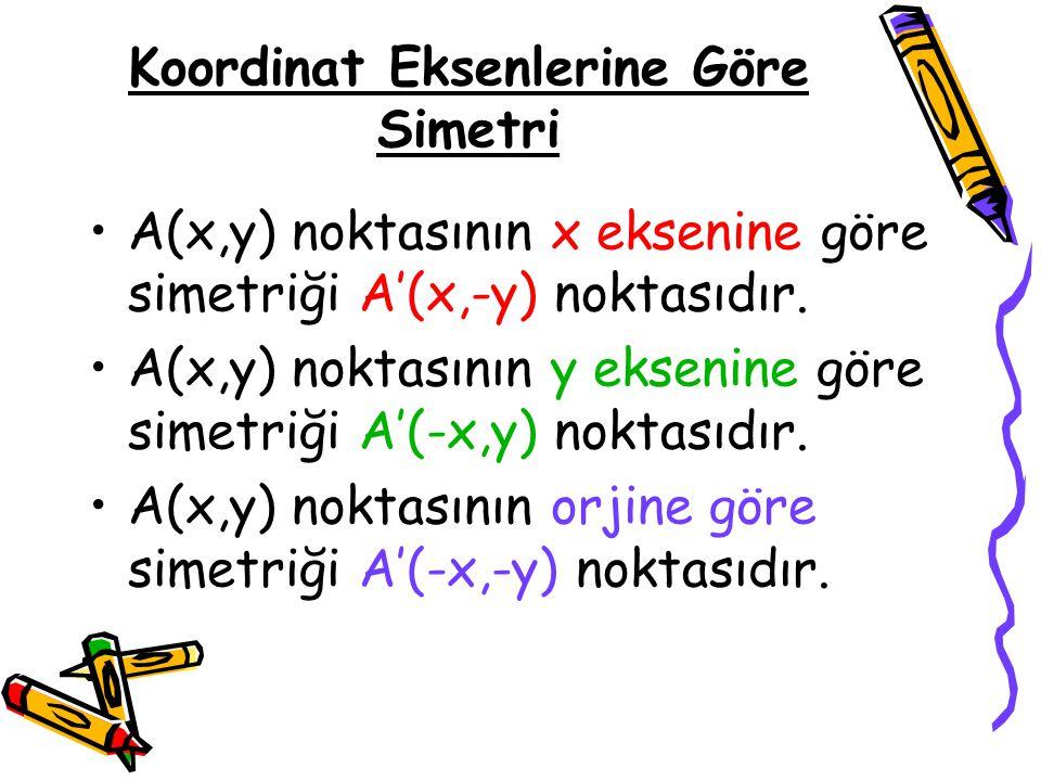 Koordinat Eksenlerine Göre Simetri A(x,y) noktasının x eksenine göre simetriği A'(x,-y) noktasıdır. A(x,y) noktasının y eksenine göre simetriği A'(-x,