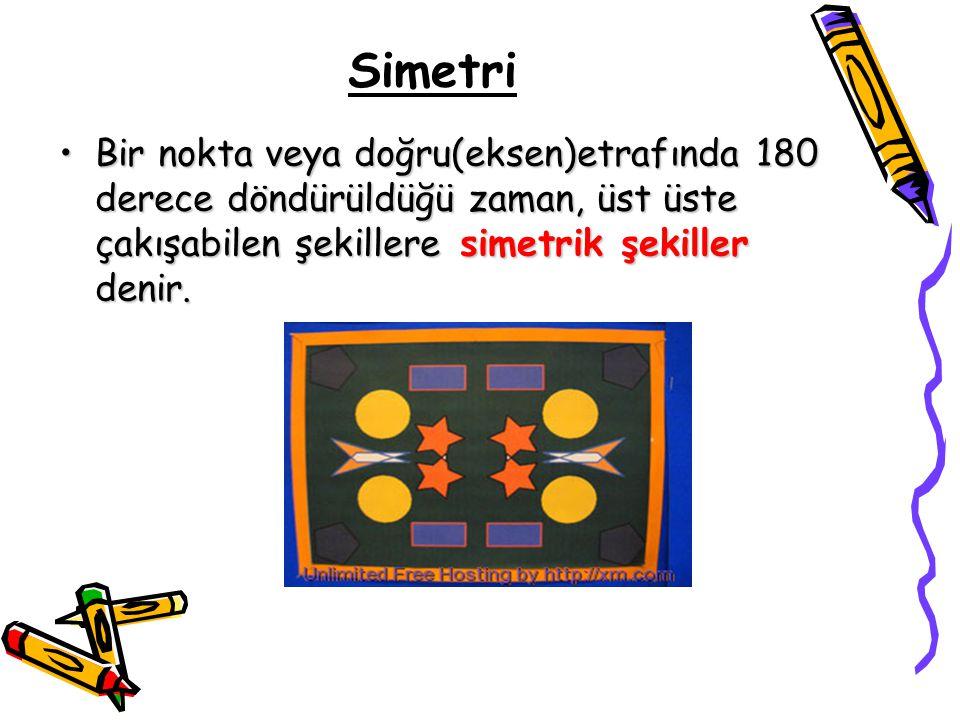 Simetri Bir nokta veya doğru(eksen)etrafında 180 derece döndürüldüğü zaman, üst üste çakışabilen şekillere simetrik şekiller denir.Bir nokta veya doğr