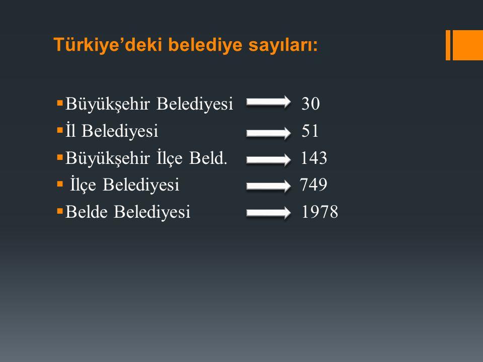 Türkiye'deki belediye sayıları:  Büyükşehir Belediyesi 30  İl Belediyesi 51  Büyükşehir İlçe Beld. 143  İlçe Belediyesi 749  Belde Belediyesi 197