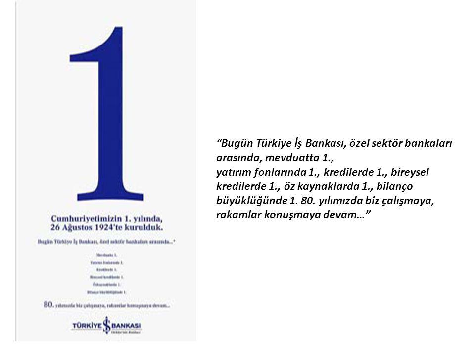 Bugün Türkiye İş Bankası, özel sektör bankaları arasında, mevduatta 1., yatırım fonlarında 1., kredilerde 1., bireysel kredilerde 1., öz kaynaklarda 1., bilanço büyüklüğünde 1.