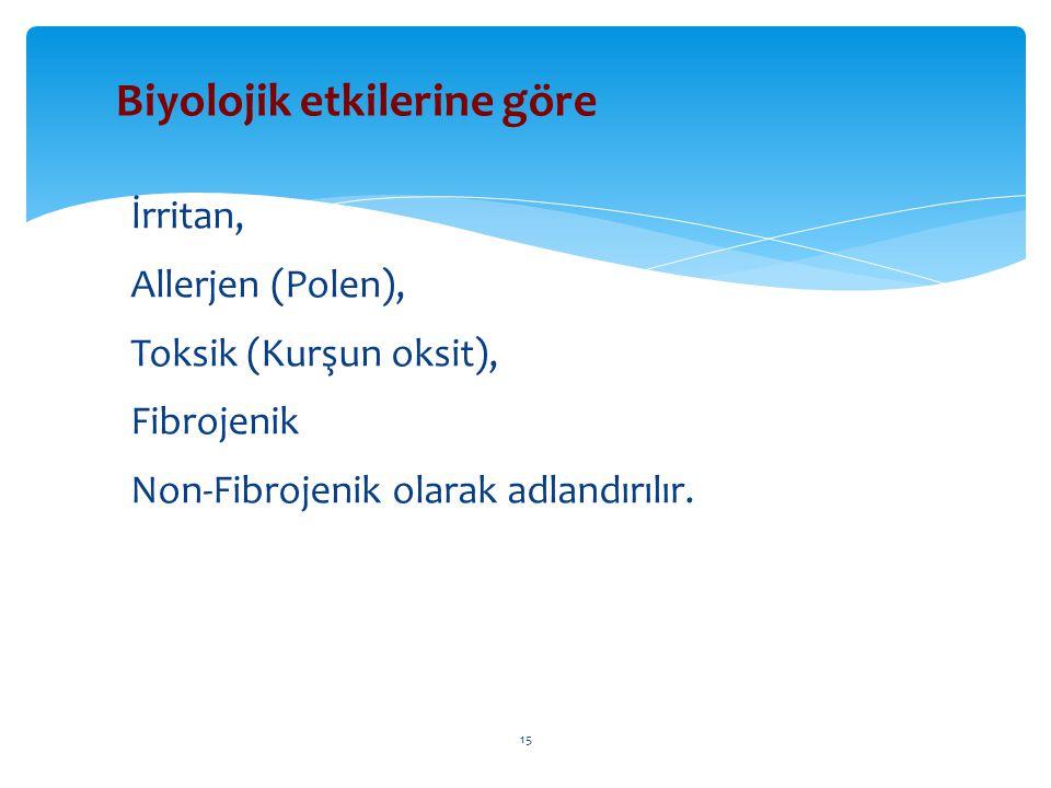 İrritan, Allerjen (Polen), Toksik (Kurşun oksit), Fibrojenik Non-Fibrojenik olarak adlandırılır. 15 Biyolojik etkilerine göre