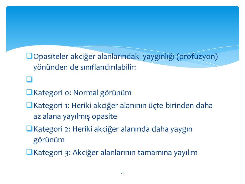  Opasiteler akciğer alanlarındaki yaygınlığı (profüzyon) yönünden de sınıflandırılabilir:   Kategori 0: Normal görünüm  Kategori 1: Heriki akciğer