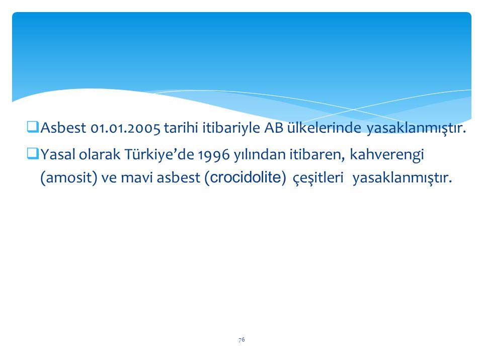  Asbest 01.01.2005 tarihi itibariyle AB ülkelerinde yasaklanmıştır.  Yasal olarak Türkiye'de 1996 yılından itibaren, kahverengi (amosit) ve mavi asb
