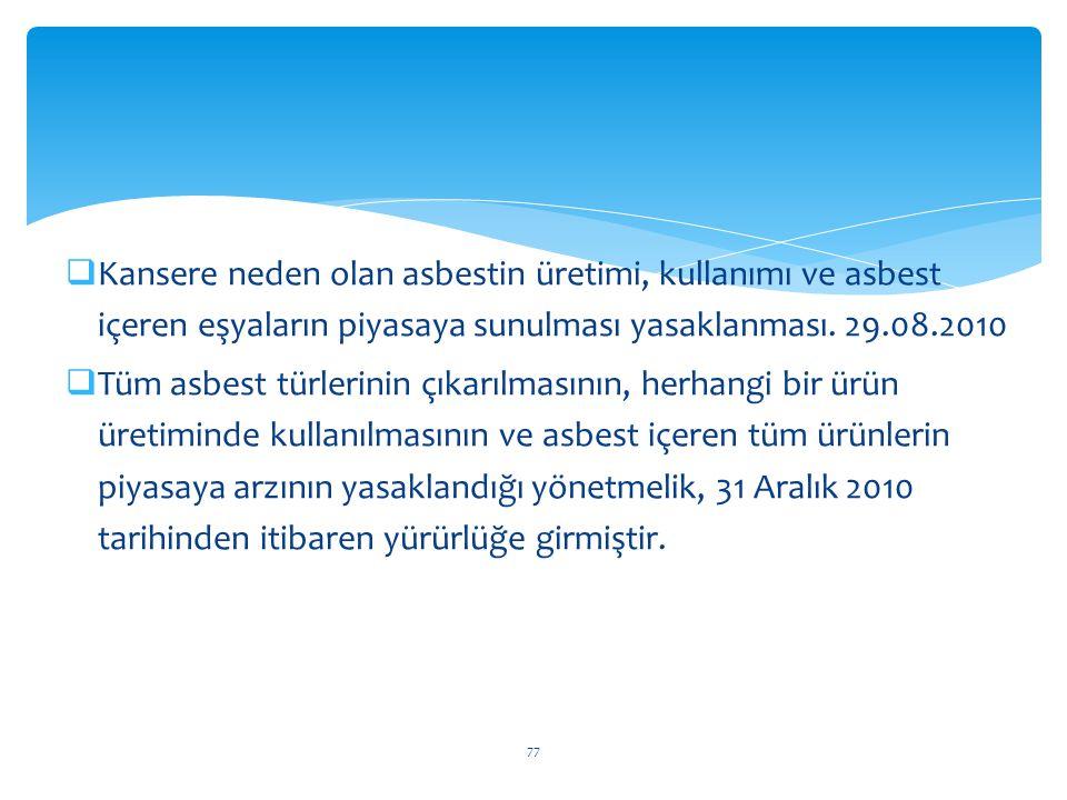  Kansere neden olan asbestin üretimi, kullanımı ve asbest içeren eşyaların piyasaya sunulması yasaklanması. 29.08.2010  Tüm asbest türlerinin çıkarı