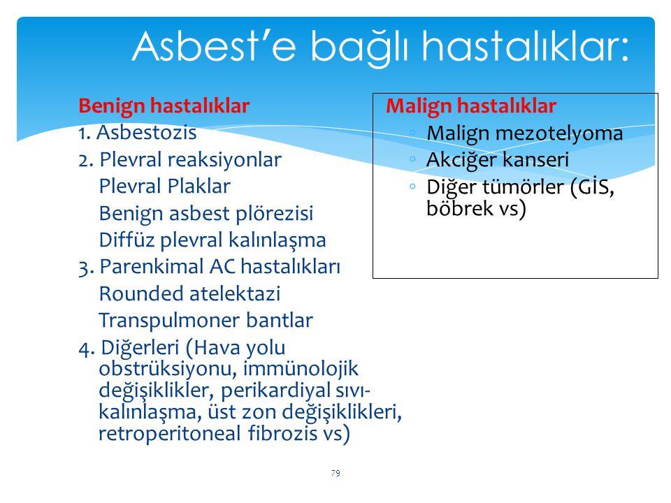 Benign hastalıklar 1. Asbestozis 2. Plevral reaksiyonlar Plevral Plaklar Benign asbest plörezisi Diffüz plevral kalınlaşma 3. Parenkimal AC hastalıkla