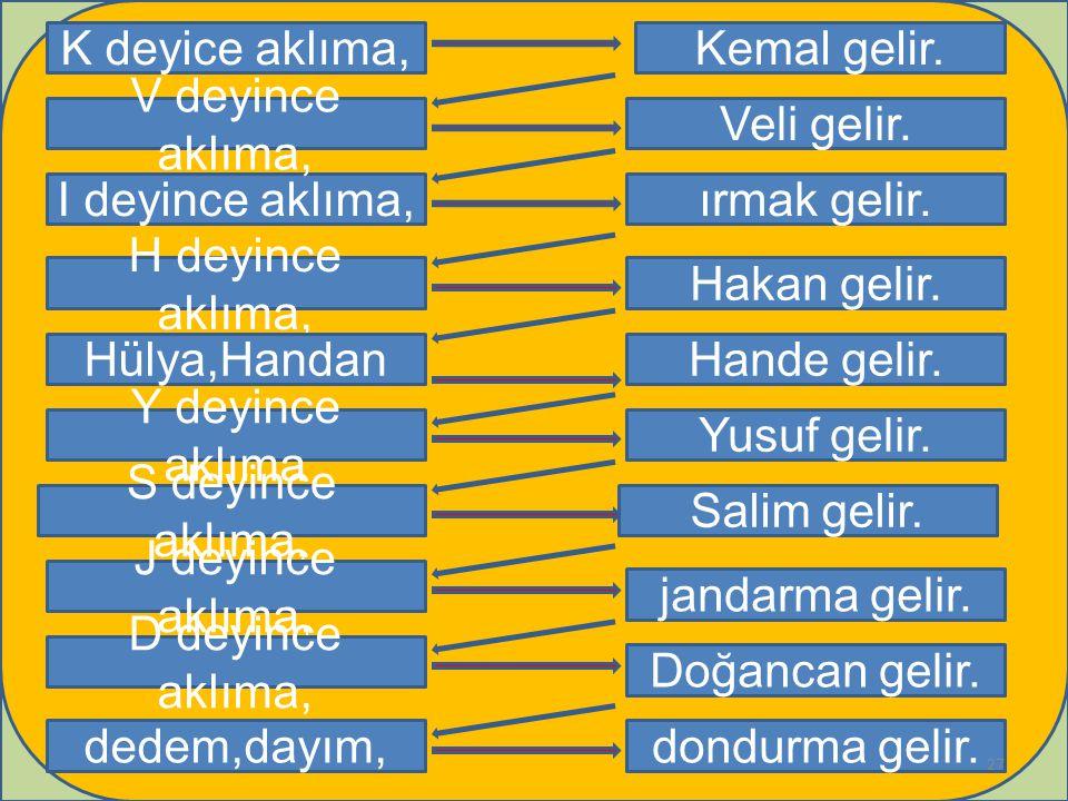 K deyice aklıma, H deyince aklıma, Hülya,Handan Y deyince aklıma S deyince aklıma, Kemal gelir.