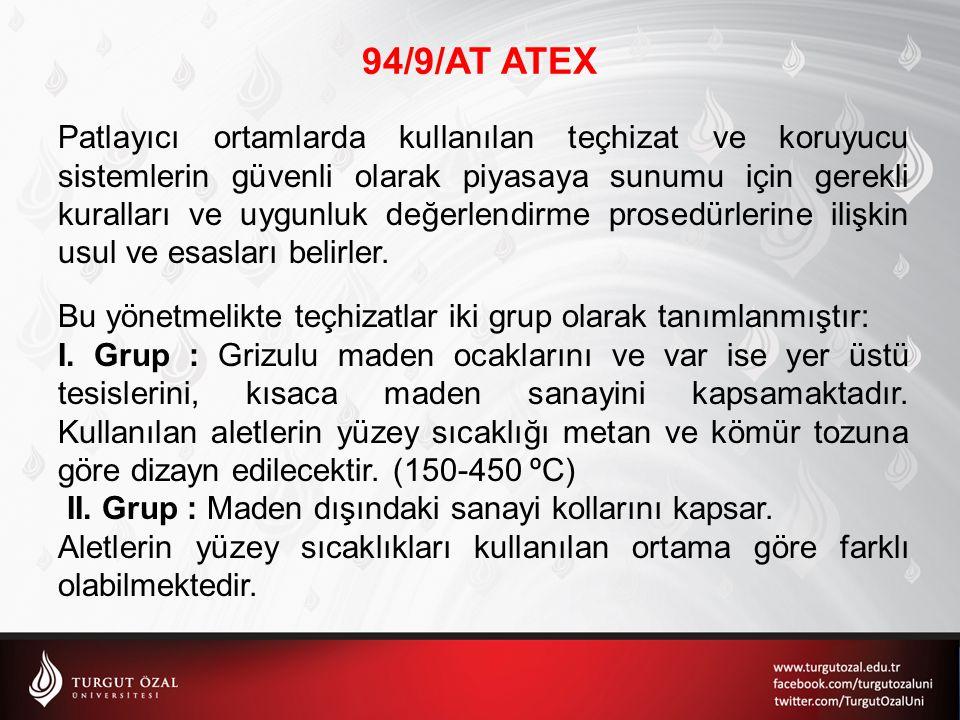 94/9/AT ATEX Madenlerde kullanılacak teçhizat kategorileri: M1 ve M2 M1 Kategori Bu kategorideki aletler sürekli veya aralıklı oluşan patlayıcı ortamı tehlikeye düşürmeyecek şekilde dizayn edilirler, yüksek koruma düzeyine sahiptirler.