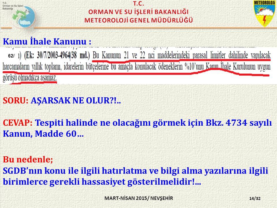 MART-NİSAN 2015/ NEVŞEHİR Kamu İhale Kanunu : 62/ SORU: AŞARSAK NE OLUR?!.. CEVAP: Tespiti halinde ne olacağını görmek için Bkz. 4734 sayılı Kanun, Ma