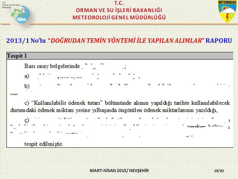 """MART-NİSAN 2015/ NEVŞEHİR 2013/1 No'lu """"DOĞRUDAN TEMİN YÖNTEMİ İLE YAPILAN ALIMLAR"""" RAPORU 19/32"""