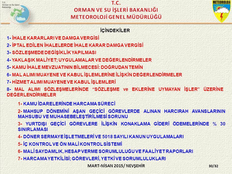MART-NİSAN 2015/ NEVŞEHİR 30/32 İÇİNDEKİLER 1- İHALE KARARLARI VE DAMGA VERGİSİ 2- İPTAL EDİLEN İHALELERDE İHALE KARAR DAMGA VERGİSİ 3- SÖZLEŞMEDE DEĞ
