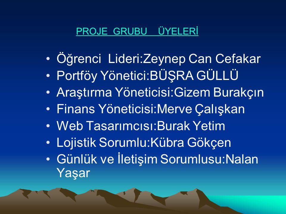 Öğrenci Lideri:Zeynep Can Cefakar Portföy Yönetici:BÜŞRA GÜLLÜ Araştırma Yöneticisi:Gizem Burakçın Finans Yöneticisi:Merve Çalışkan Web Tasarımcısı:Bu
