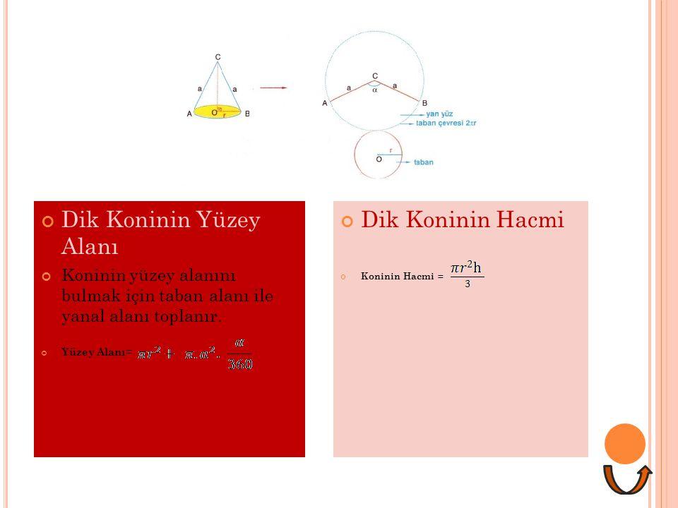 Dik Koninin Hacmi Koninin Hacmi = Dik Koninin Yüzey Alanı Koninin yüzey alanını bulmak için taban alanı ile yanal alanı toplanır. Yüzey Alanı =