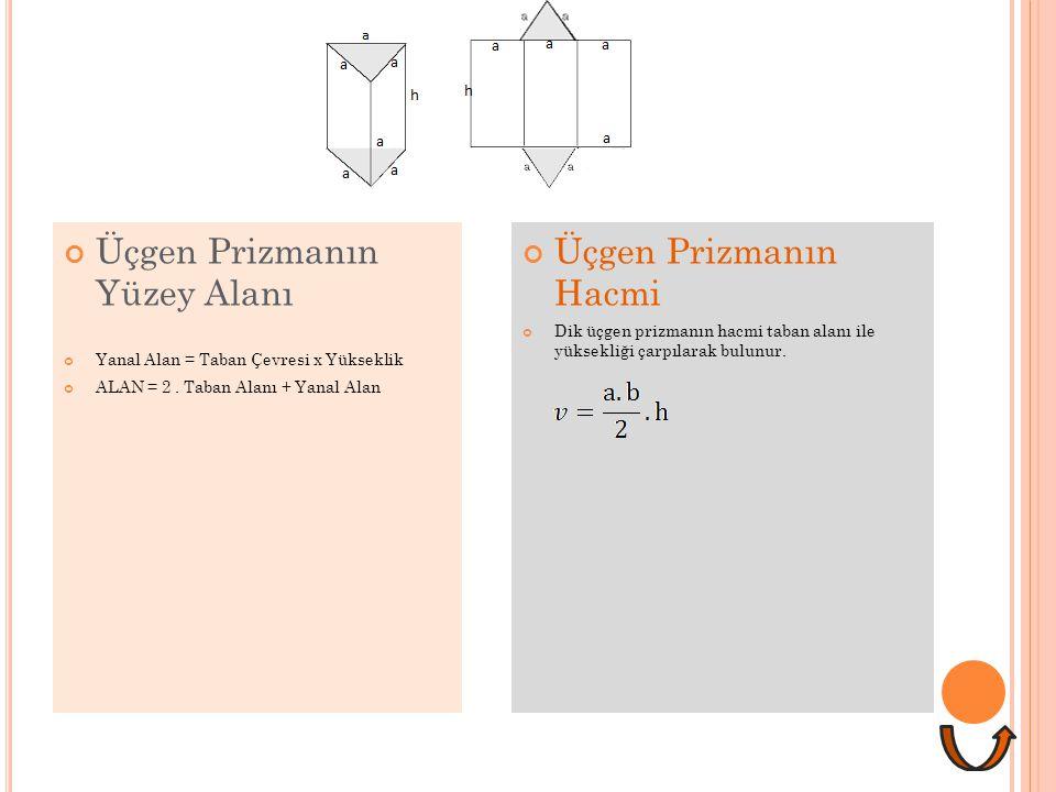 Üçgen Prizmanın Hacmi Dik üçgen prizmanın hacmi taban alanı ile yüksekliği çarpılarak bulunur. Üçgen Prizmanın Yüzey Alanı Yanal Alan = Taban Çevresi