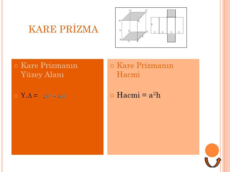 KARE PRİZMA Kare Prizmanın Yüzey Alanı Y.A = Kare Prizmanın Hacmi Hacmi = a 2 h