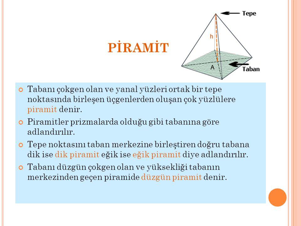 Tabanı çokgen olan ve yanal yüzleri ortak bir tepe noktasında birleşen üçgenlerden oluşan çok yüzlülere piramit denir. Piramitler prizmalarda olduğu g