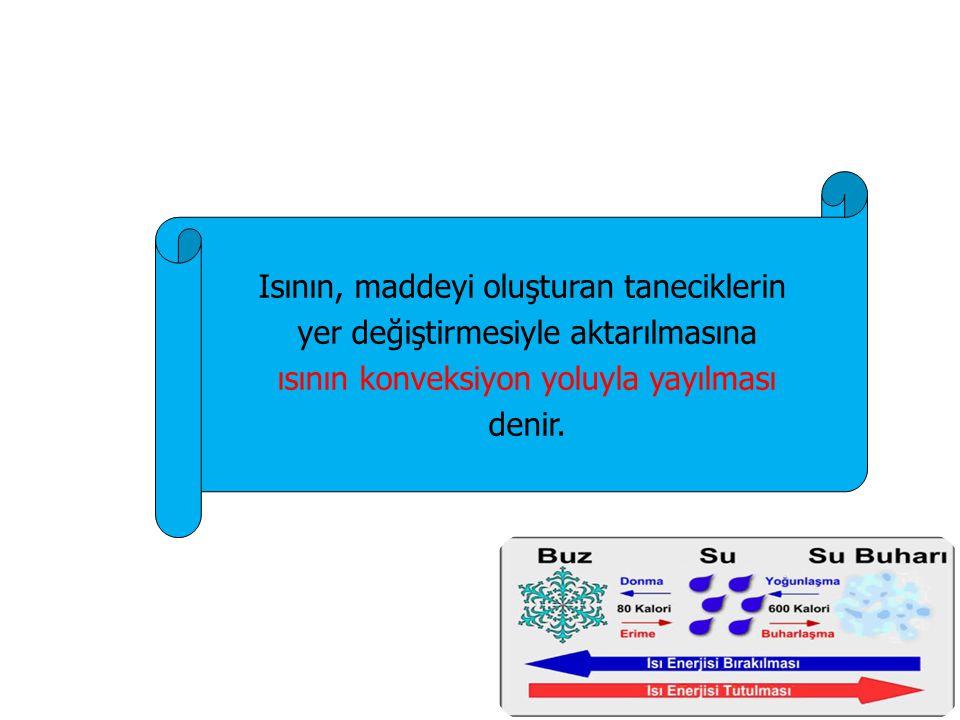 Isının, maddeyi oluşturan taneciklerin yer değiştirmesiyle aktarılmasına ısının konveksiyon yoluyla yayılması denir.