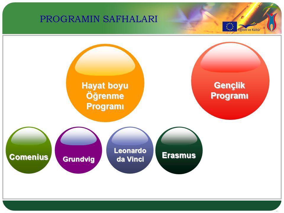  Hayat Boyu Öğrenme Programı (LLP= Lifelong Learning Programme) genel ve mesleki eğitimin yanısıra eğitimle ilgili tüm alt program ve faaliyetleri bütüncül bir yaklaşımla tek bir başlık altında toplamıştır.