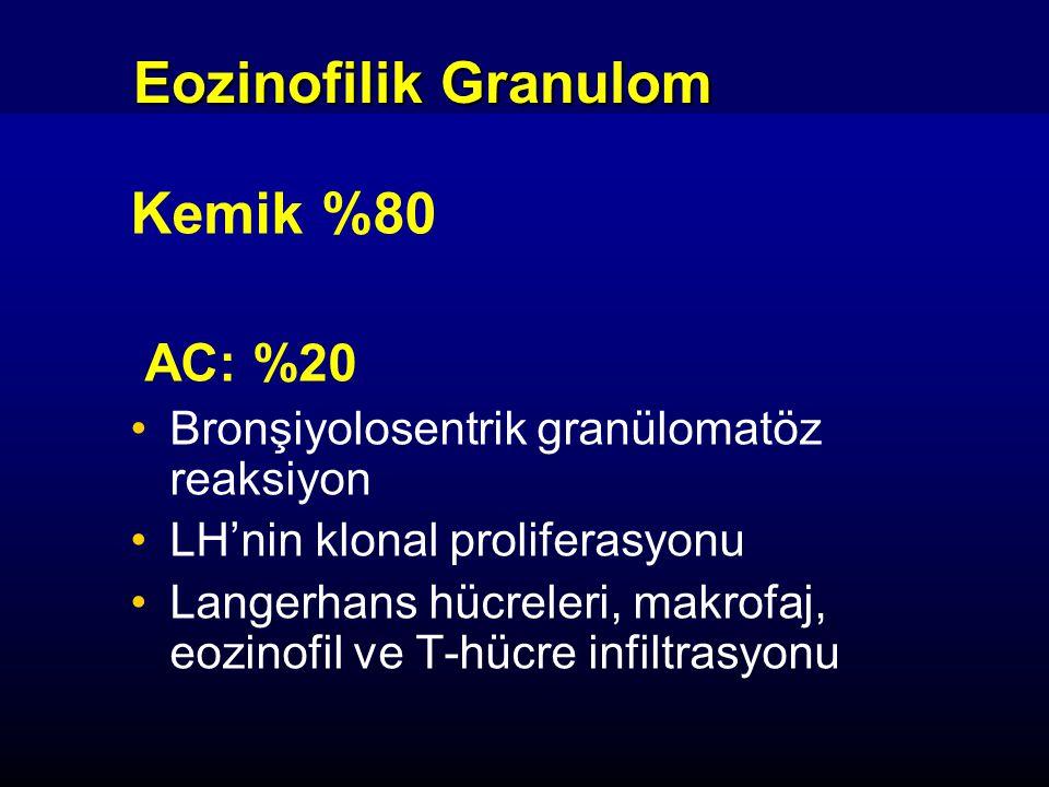 Eozinofilik Granulom Kemik %80 AC: %20 Bronşiyolosentrik granülomatöz reaksiyon LH'nin klonal proliferasyonu Langerhans hücreleri, makrofaj, eozinofil
