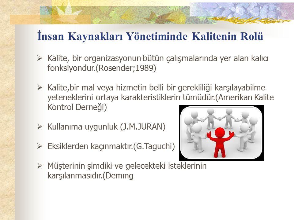 İnsan Kaynakları Yönetiminde Kalitenin Rolü  Kalite, bir organizasyonun bütün çalışmalarında yer alan kalıcı fonksiyondur.(Rosender;1989)  Kalite,bi