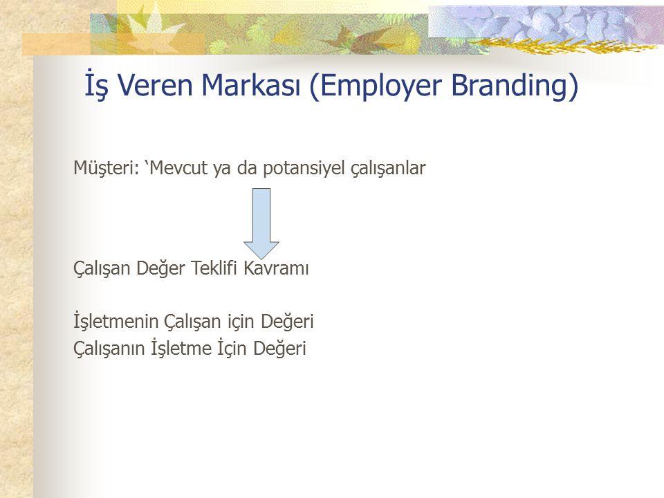 İş Veren Markası (Employer Branding) Müşteri: 'Mevcut ya da potansiyel çalışanlar Çalışan Değer Teklifi Kavramı İşletmenin Çalışan için Değeri Çalışan