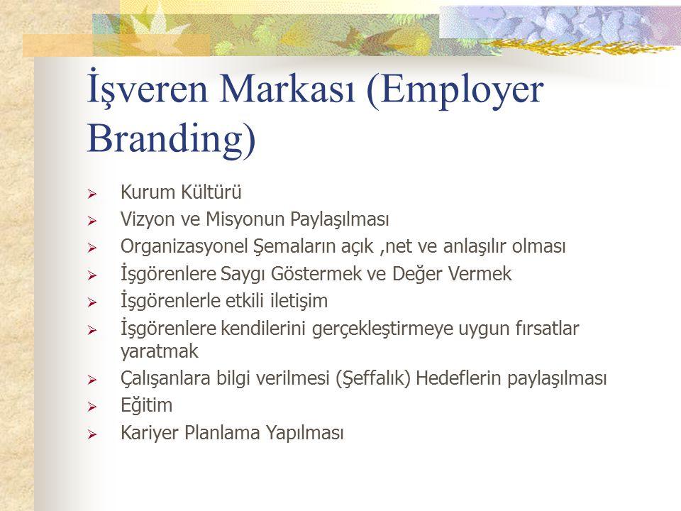 İşveren Markası (Employer Branding)  Kurum Kültürü  Vizyon ve Misyonun Paylaşılması  Organizasyonel Şemaların açık,net ve anlaşılır olması  İşgöre