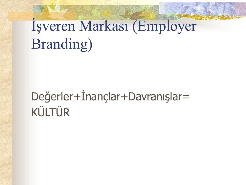 İşveren Markası (Employer Branding) Değerler+İnançlar+Davranışlar= KÜLTÜR