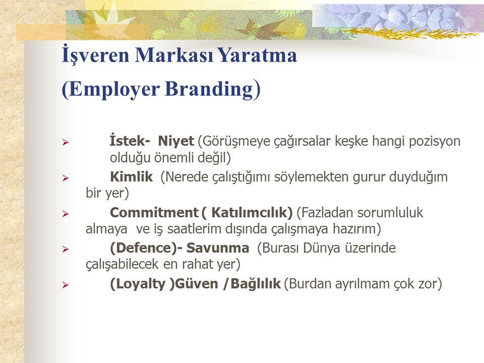 İşveren Markası Yaratma (Employer Branding )  İstek- Niyet (Görüşmeye çağırsalar keşke hangi pozisyon olduğu önemli değil)  Kimlik (Nerede çalıştığı