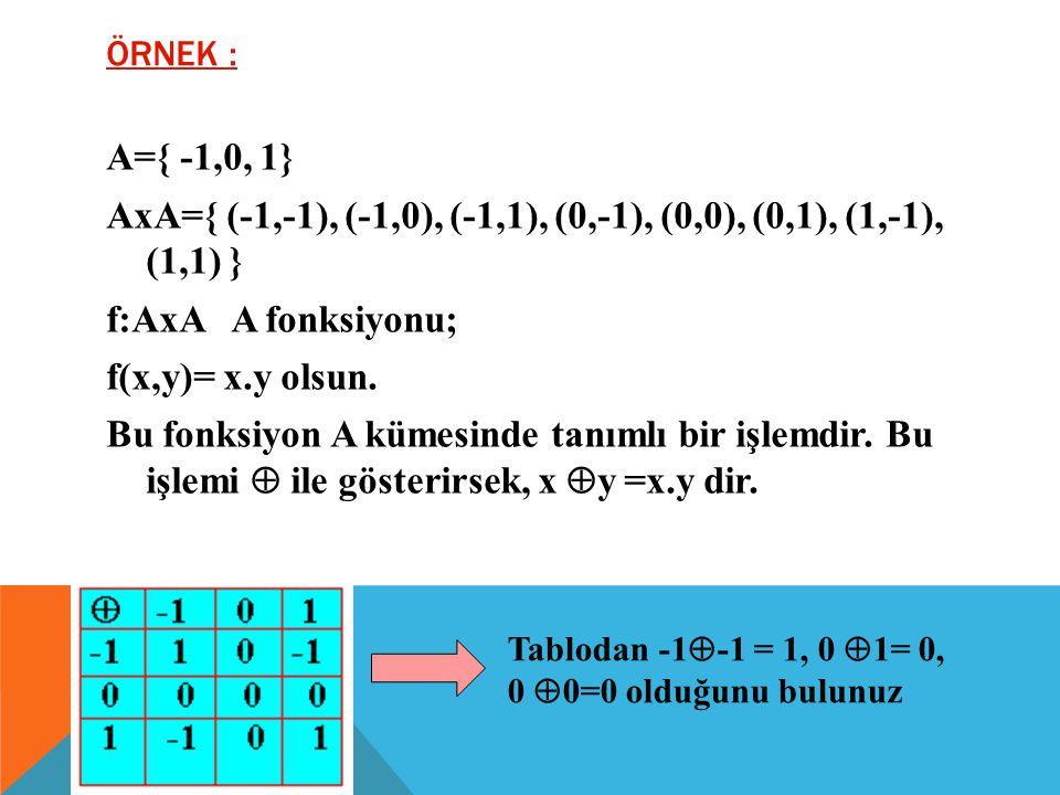 ÖRNEK : A={ -1,0, 1} AxA={ (-1,-1), (-1,0), (-1,1), (0,-1), (0,0), (0,1), (1,-1), (1,1) } f:AxA A fonksiyonu; f(x,y)= x.y olsun.
