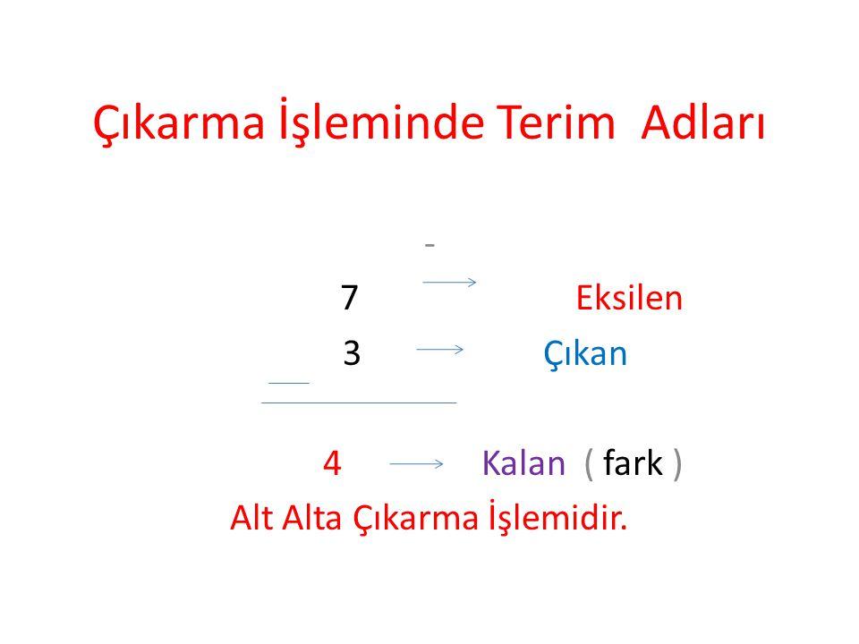 Çıkarma İşleminde Terim Adları - 7 Eksilen 3 Çıkan 4 Kalan ( fark ) Alt Alta Çıkarma İşlemidir.