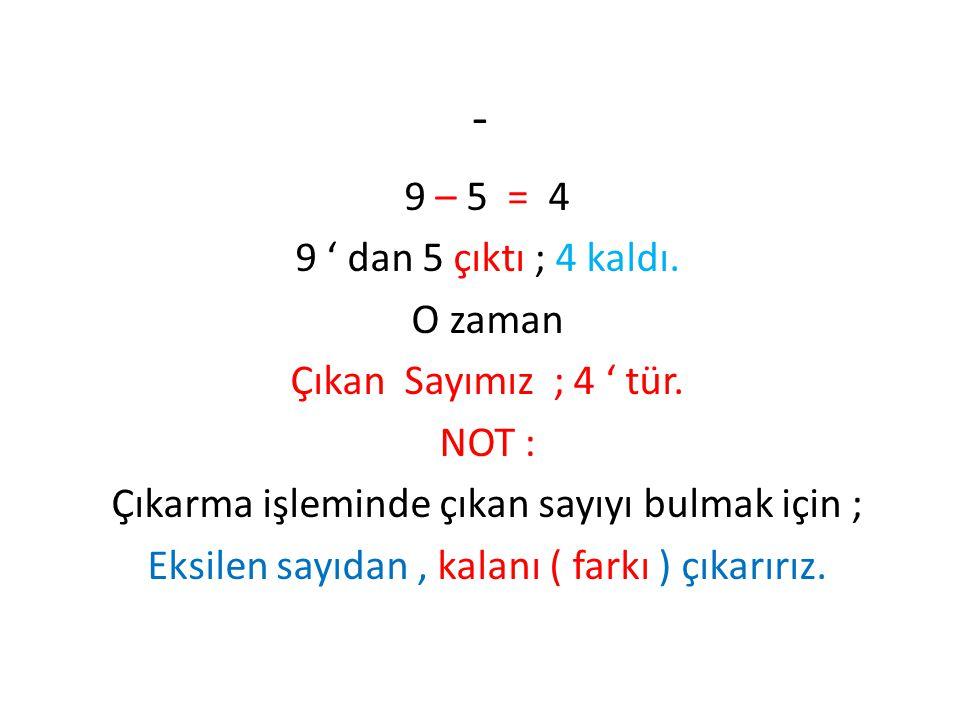 - 9 – 5 = 4 9 ' dan 5 çıktı ; 4 kaldı. O zaman Çıkan Sayımız ; 4 ' tür. NOT : Çıkarma işleminde çıkan sayıyı bulmak için ; Eksilen sayıdan, kalanı ( f