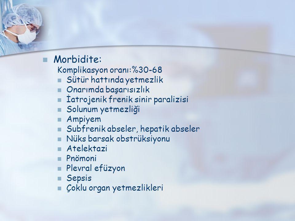 Morbidite: Komplikasyon oranı:%30-68 Sütür hattında yetmezlik Onarımda başarısızlık İatrojenik frenik sinir paralizisi Solunum yetmezliği Ampiyem Subf