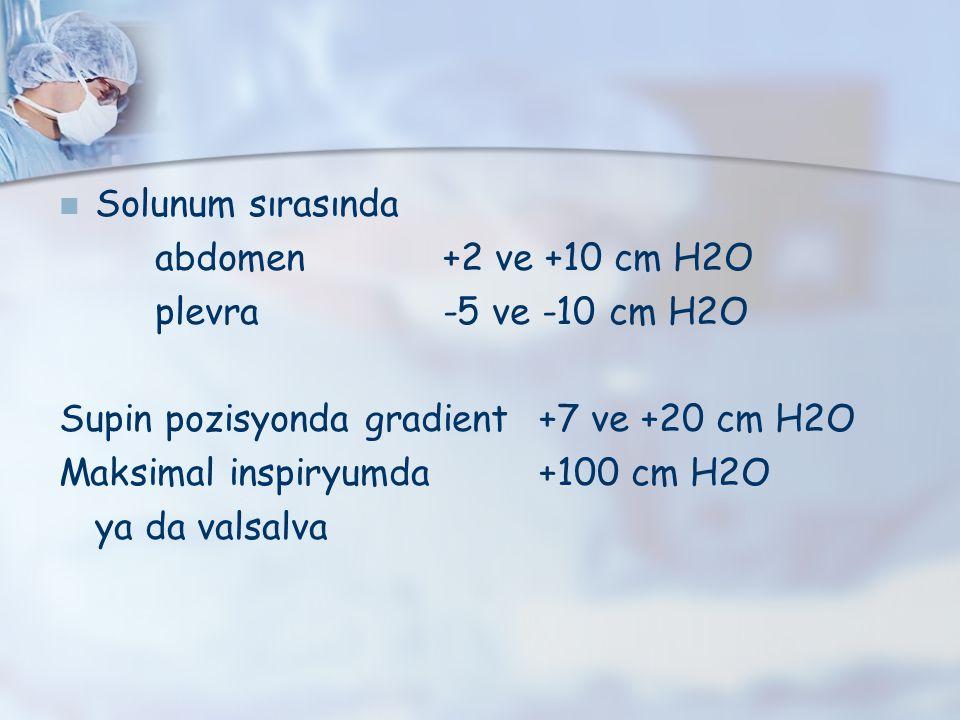 Solunum sırasında abdomen +2 ve +10 cm H2O plevra-5 ve -10 cm H2O Supin pozisyonda gradient+7 ve +20 cm H2O Maksimal inspiryumda+100 cm H2O ya da vals